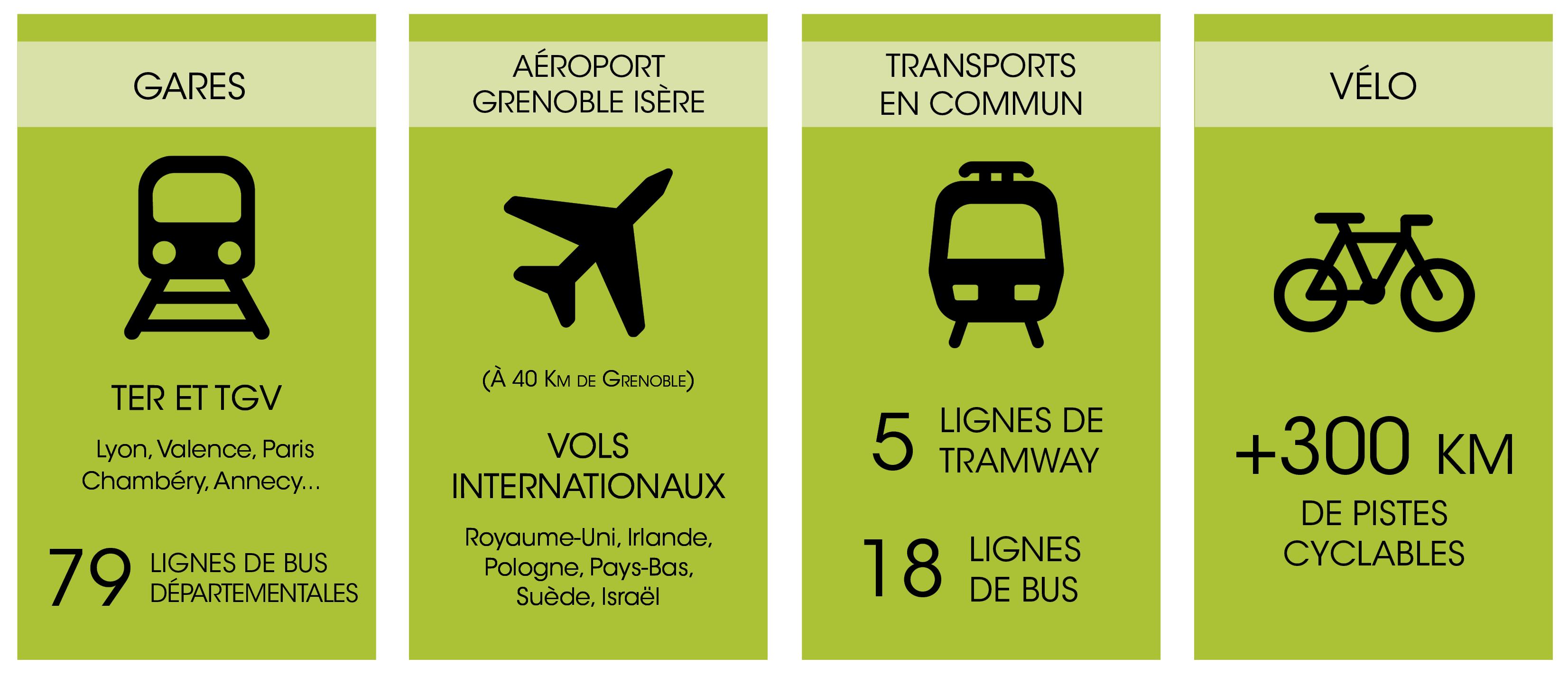 Etudier a Grenoble: ville innovante et etudiante - CEA Tech